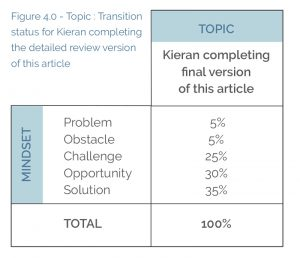 Figure 4.0 - Topic : Transition status for Kieran completing the detailed review version of this article
